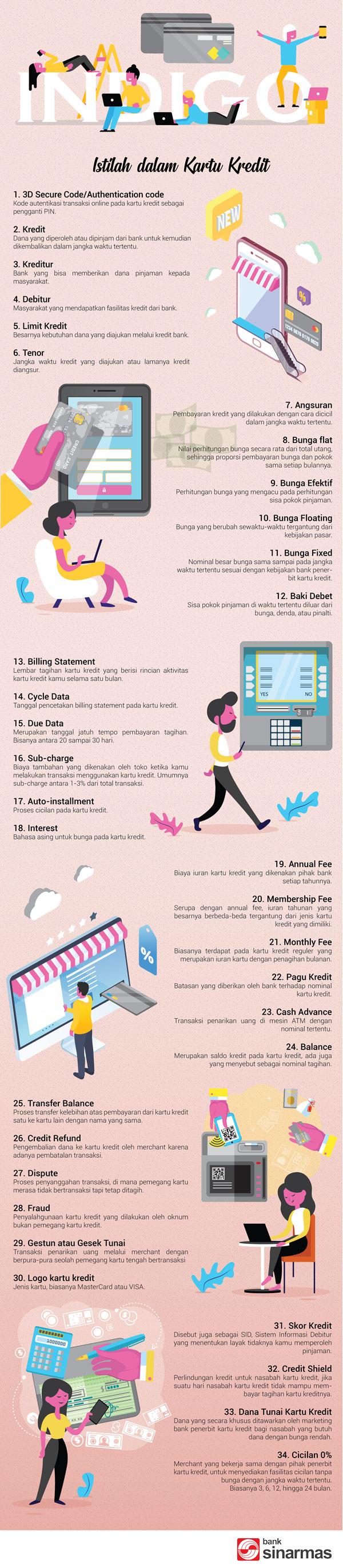 Istilah-dalam-kartu-kredit---Infografik