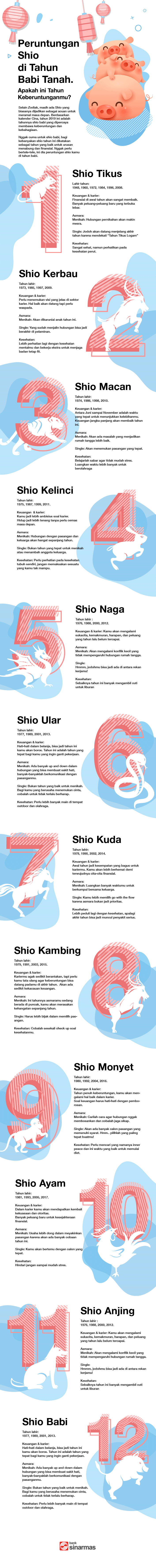 infografik-shio